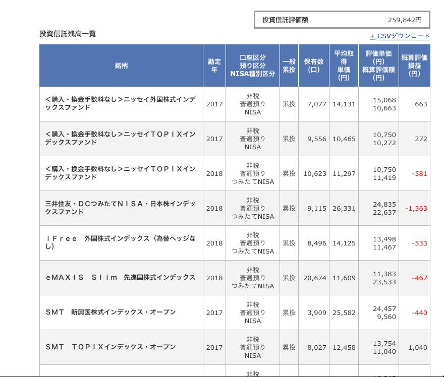 投資信託結果2018年10月_1