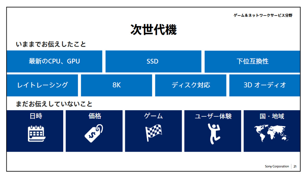 PS5の機能一覧